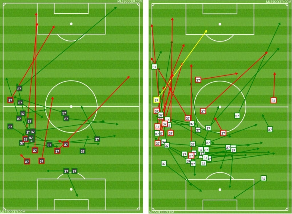 Van Damme's passing distribution April 15 in Houston (left panel), and April 23 against RSL (right panel).
